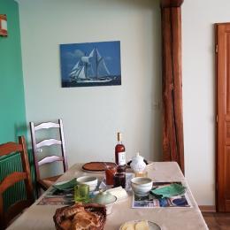 Petit déjeuner - Chambre d'hôtes - Bouniagues