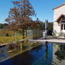 - Location de vacances - Pomport