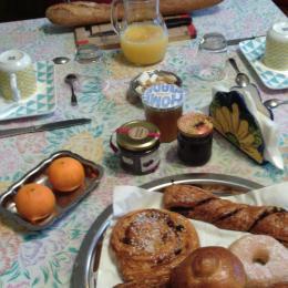 Petit Déjeuner (suggestion) - Chambre d'hôtes - Montignac