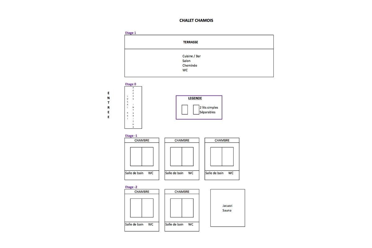 Chalet Chamois: représentation disposition chambres et pièces à vivre selon étages. - Location de vacances - Oz