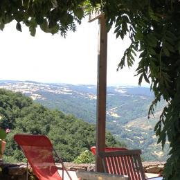 Terrasse avec vue panoramique sur les gorges d'Allier - Chambre d'hôtes - Saint-Bérain