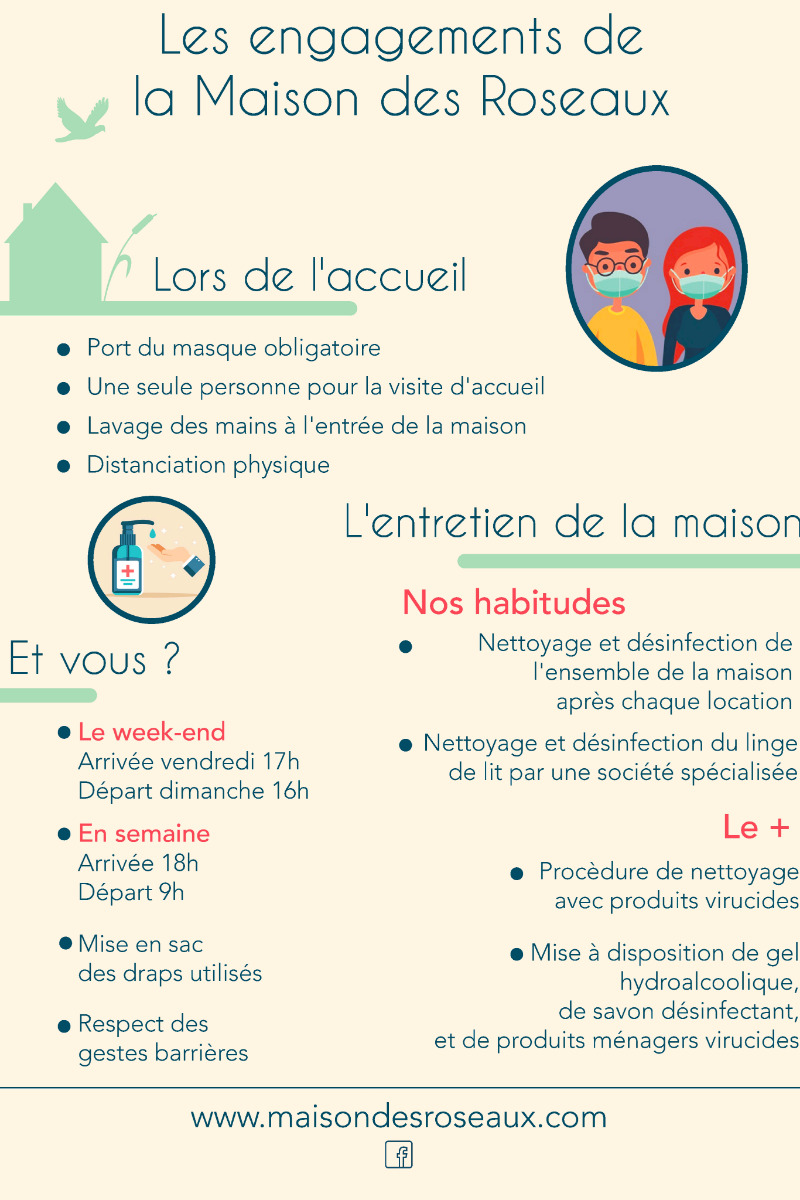 protocole sanitaire - Location de vacances - Moux-en-Morvan