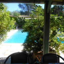 vue de la cuisine d'été sur la piscine - Location de vacances - Cotignac