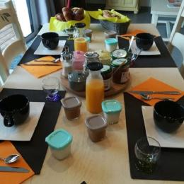Petit déjeuner - Chambre d'hôtes - Les Sables-d'Olonne