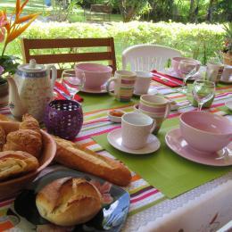 Petit-déjeuner - Chambre d'hôtes - Saint-André